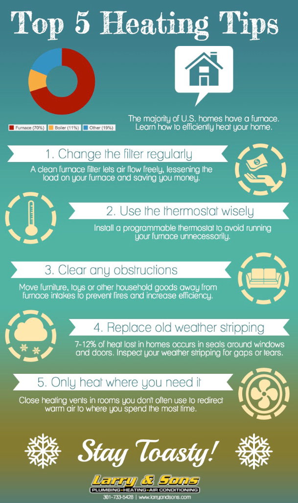 Heating Repair Tips