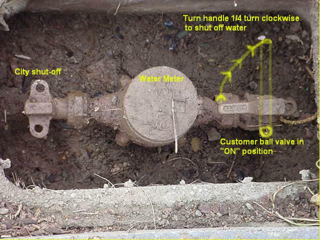 Image Result For Water Line Valve Types