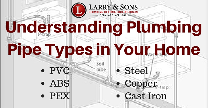 Choosing the right plumbing pipe for the project pipe types for Types of plumbing pipes materials