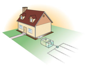septic system install frederick, md