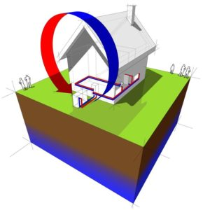 geothermal heating and cooling hagerstown md
